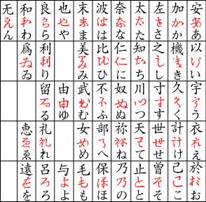 中国語タイポグラフィでの「ひらがな」の効用
