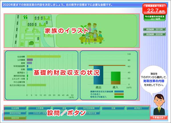 財務省オンラインゲーム