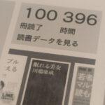 電子書籍での読書が100冊を突破